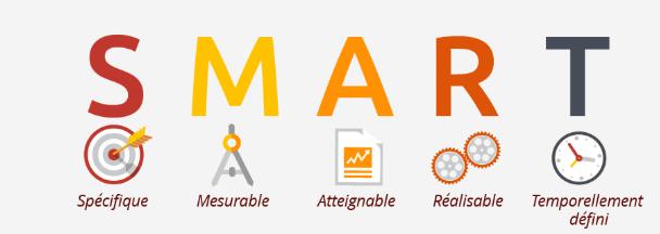 Objectifs SMART